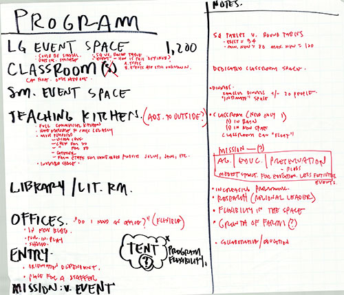 15_0315-WLF-Program-Notes_Discussion